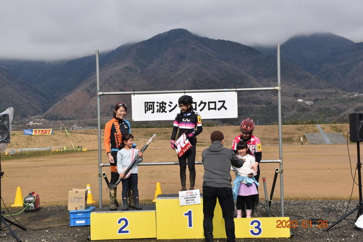 f:id:kansai_cyclocross:20200126211536j:plain