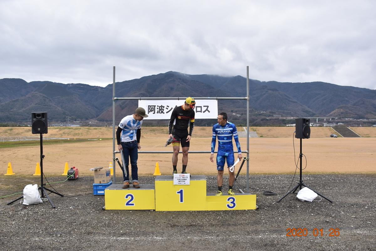 f:id:kansai_cyclocross:20200126212016j:plain