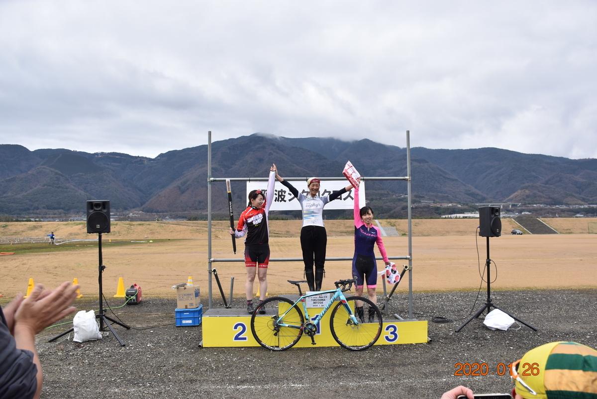 f:id:kansai_cyclocross:20200126212115j:plain