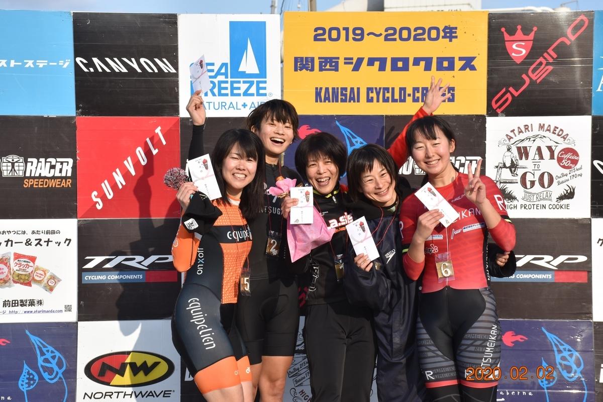 f:id:kansai_cyclocross:20200204071503j:plain