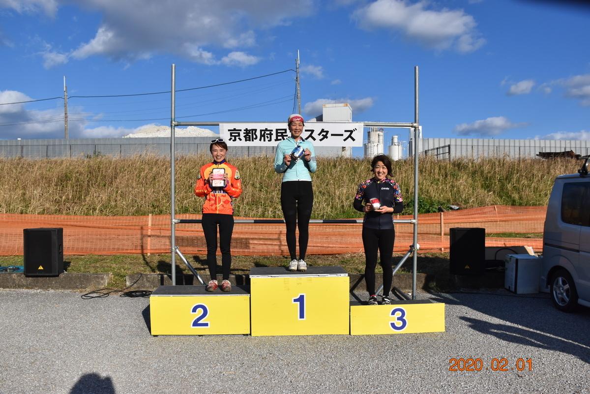 f:id:kansai_cyclocross:20200205060338j:plain