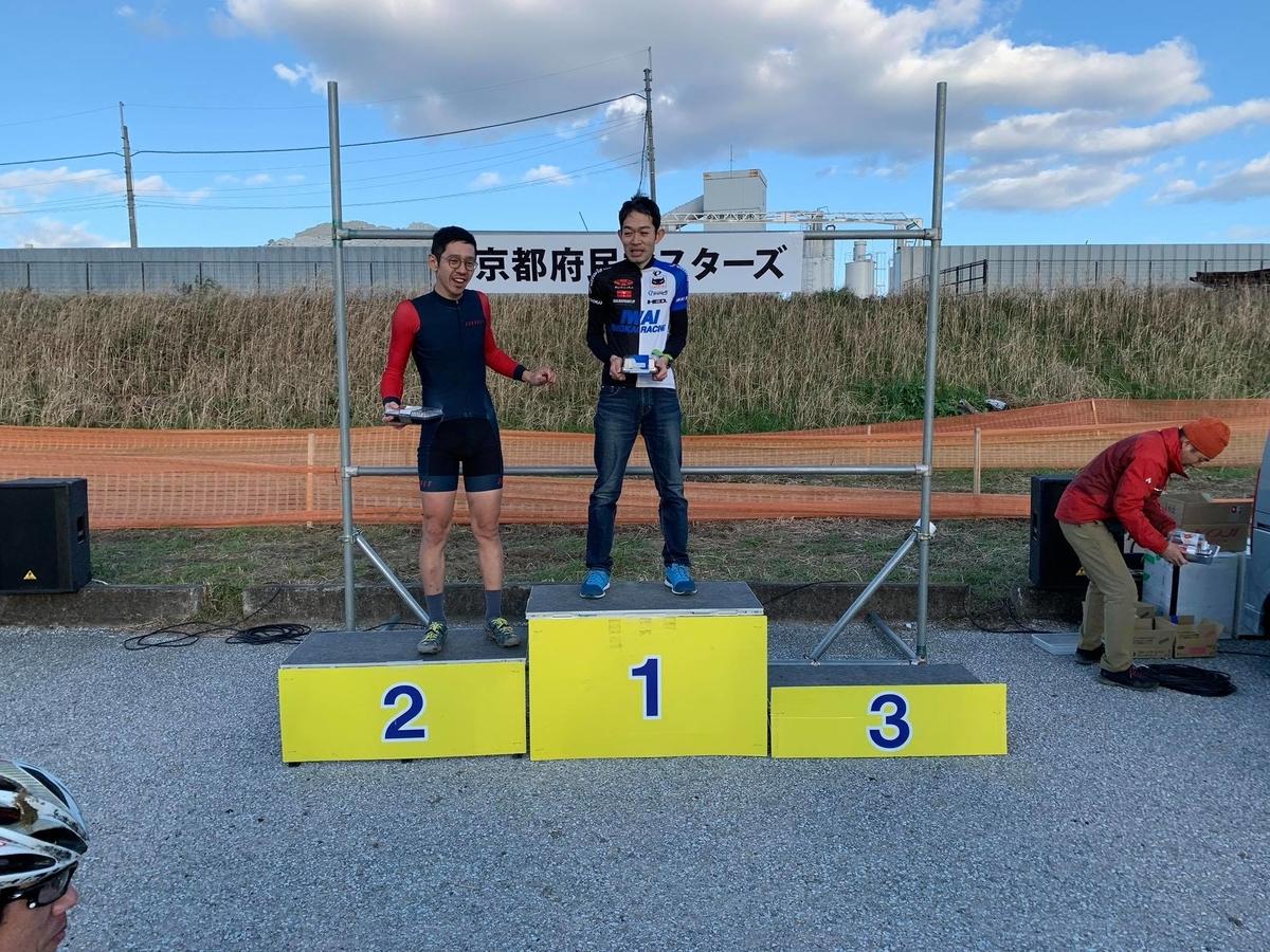 f:id:kansai_cyclocross:20200205060434j:plain