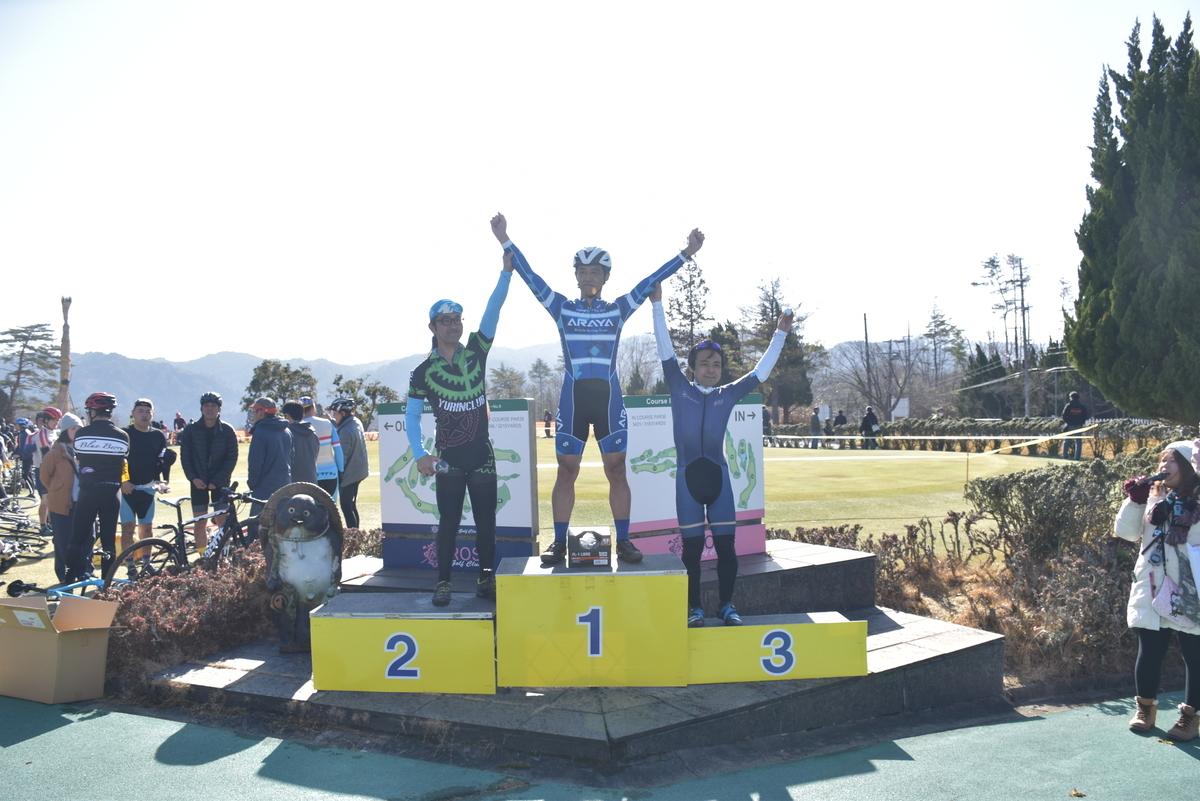 f:id:kansai_cyclocross:20200225173944j:plain
