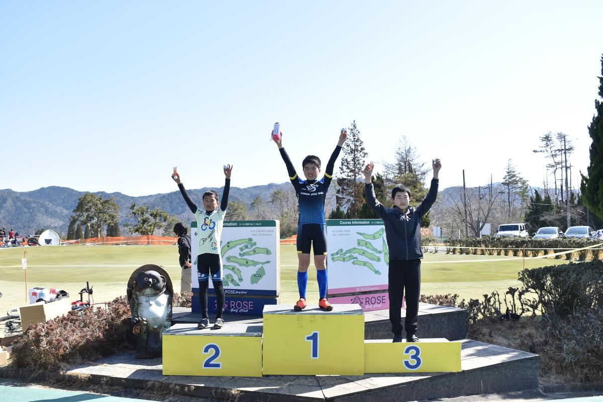 f:id:kansai_cyclocross:20200225175011j:plain