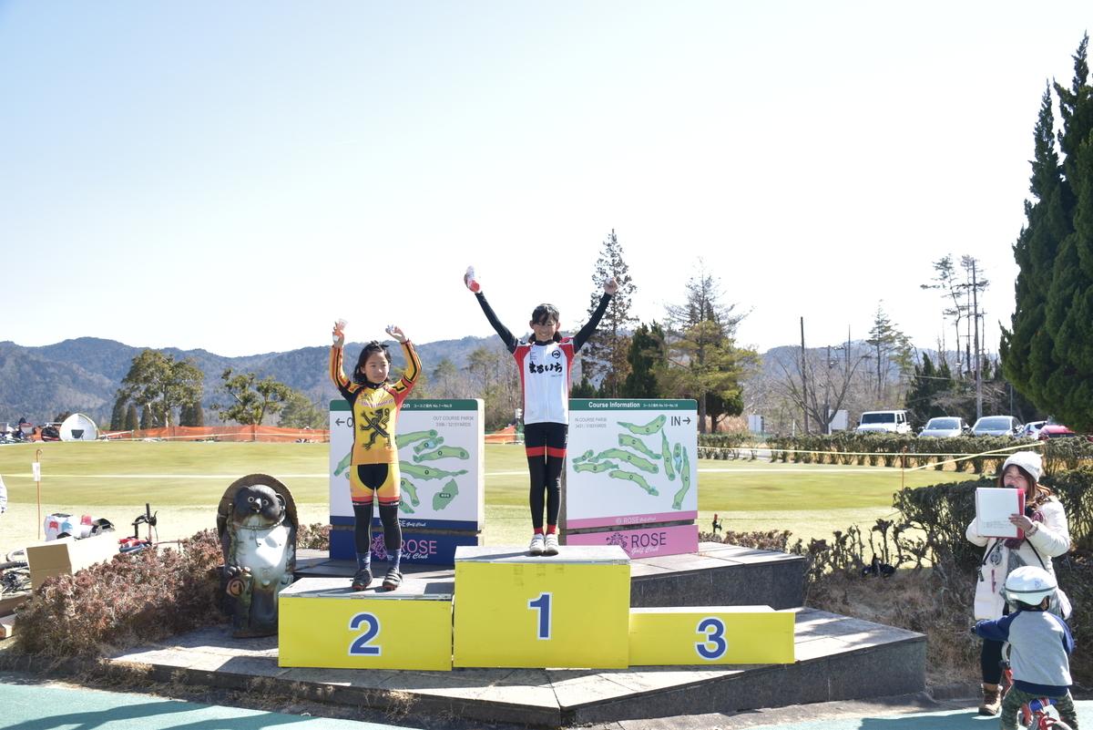 f:id:kansai_cyclocross:20200225175033j:plain