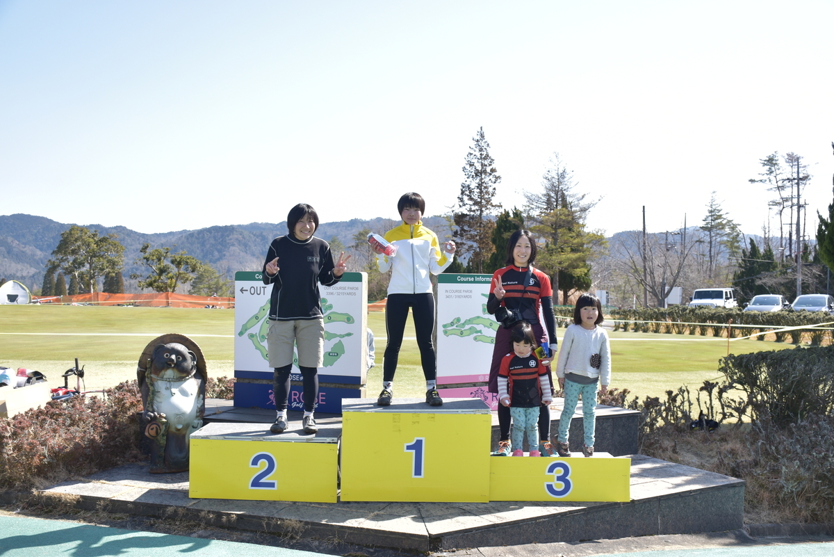f:id:kansai_cyclocross:20200225175105j:plain