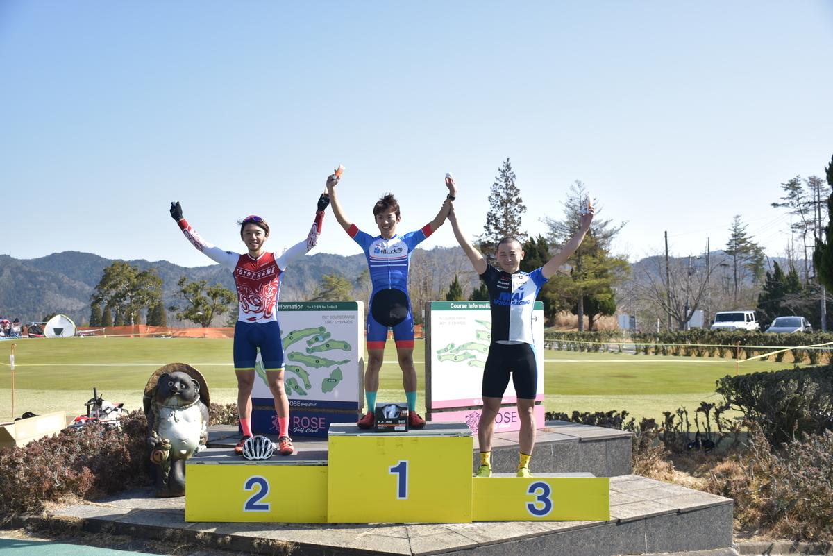 f:id:kansai_cyclocross:20200225175151j:plain