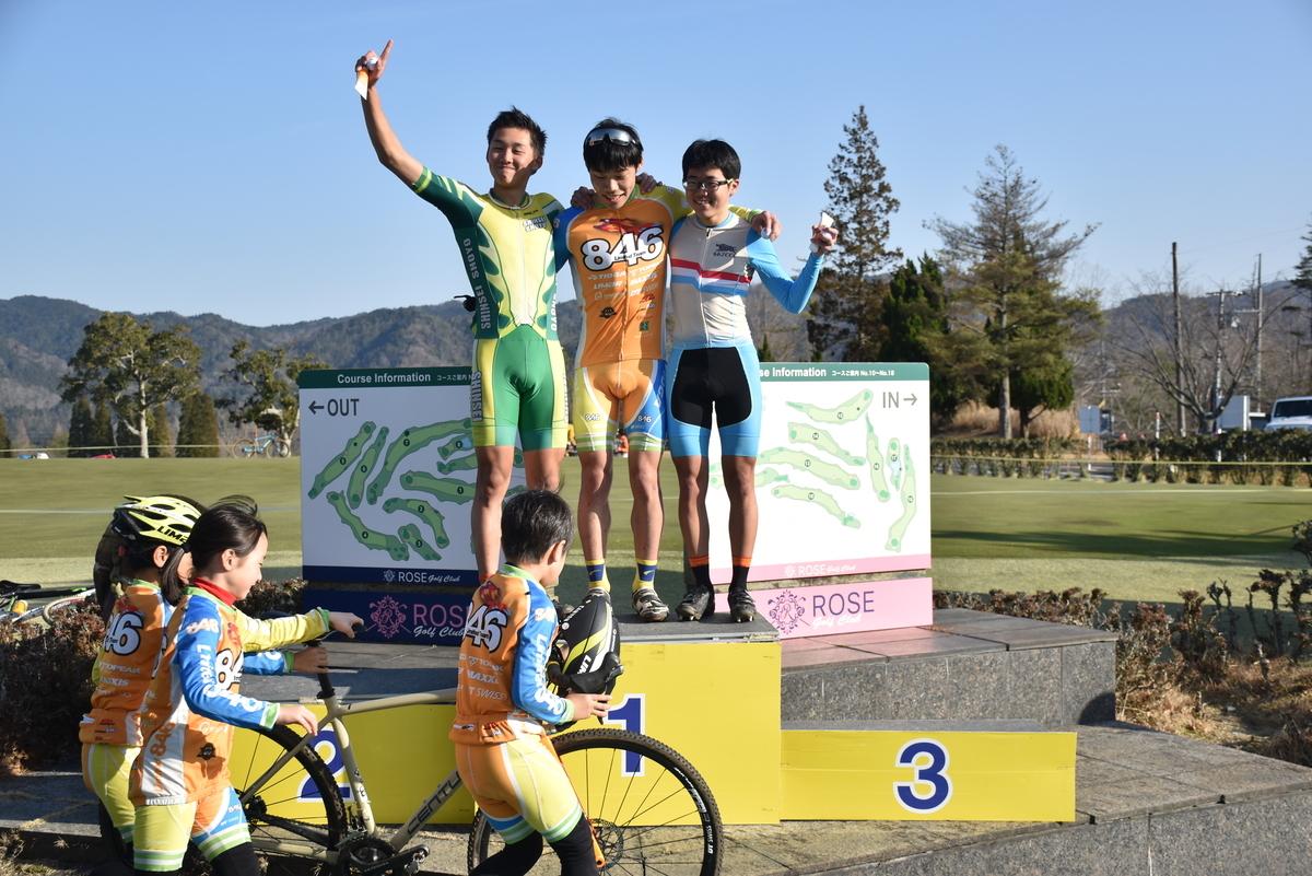 f:id:kansai_cyclocross:20200225175642j:plain