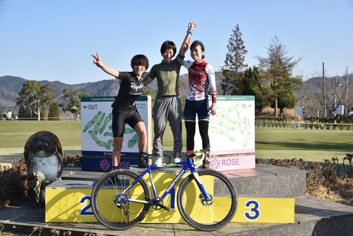 f:id:kansai_cyclocross:20200225175704j:plain