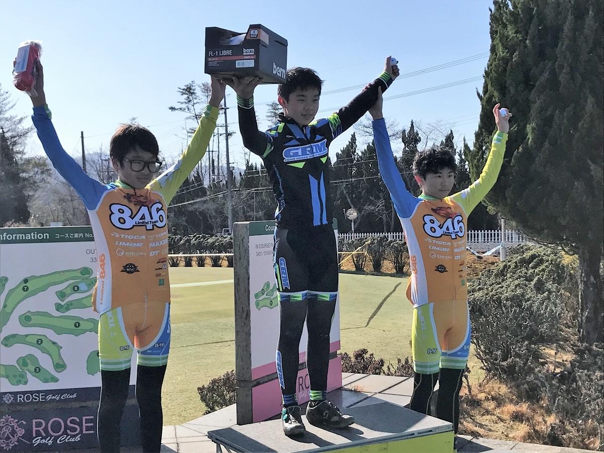 f:id:kansai_cyclocross:20200226092526j:plain
