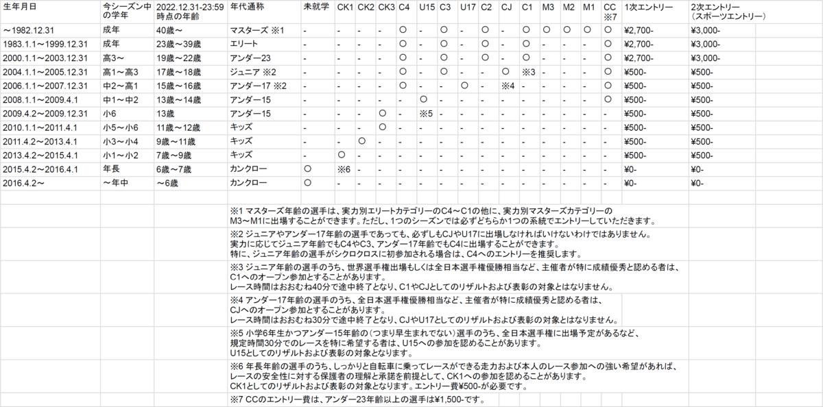 f:id:kansai_cyclocross:20210818171541p:plain
