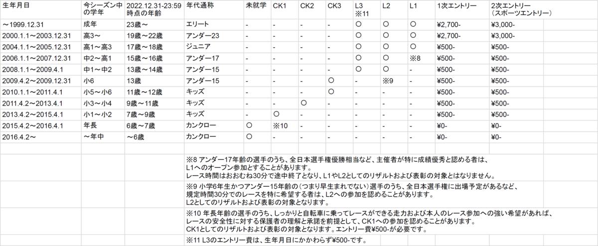 f:id:kansai_cyclocross:20210818171559p:plain