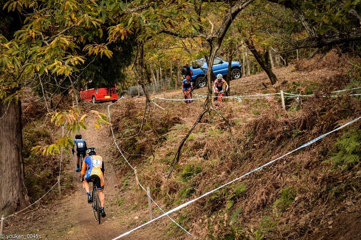 f:id:kansai_cyclocross:20211009182923j:plain