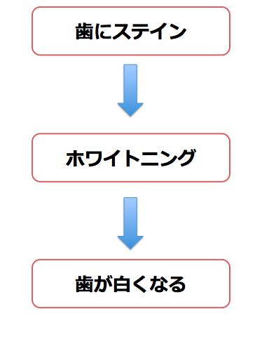 f:id:kansai_guilty:20180915095135p:plain