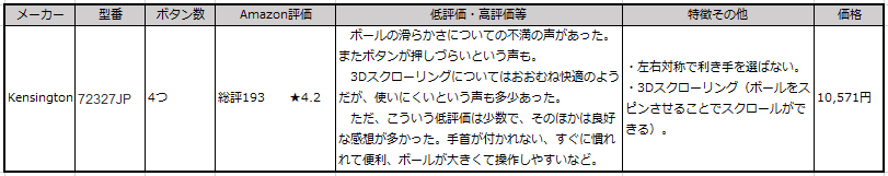 f:id:kansoubykumasa:20170727072618p:plain