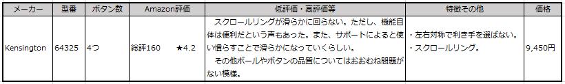 f:id:kansoubykumasa:20170727073048p:plain