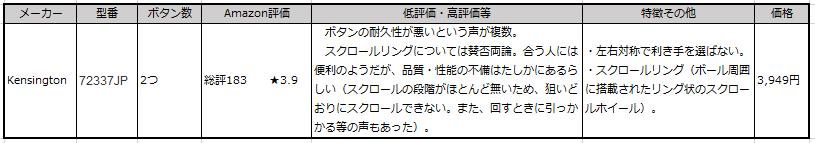 f:id:kansoubykumasa:20170727073316p:plain