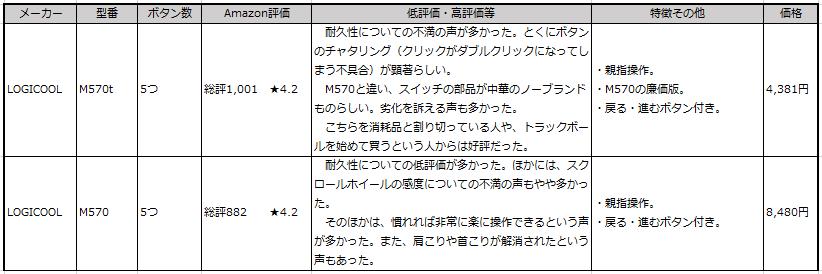 f:id:kansoubykumasa:20170727073550p:plain