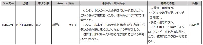 f:id:kansoubykumasa:20170727074220p:plain