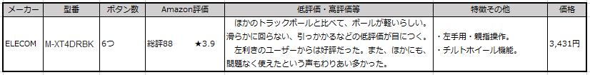 f:id:kansoubykumasa:20170727074725p:plain