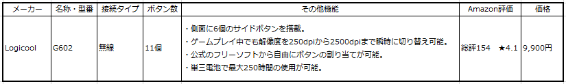 f:id:kansoubykumasa:20170728013801p:plain