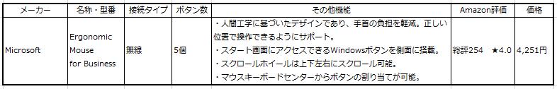 f:id:kansoubykumasa:20170728022437p:plain