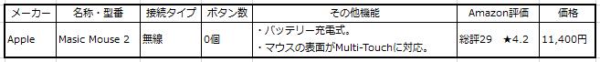f:id:kansoubykumasa:20170728024105p:plain