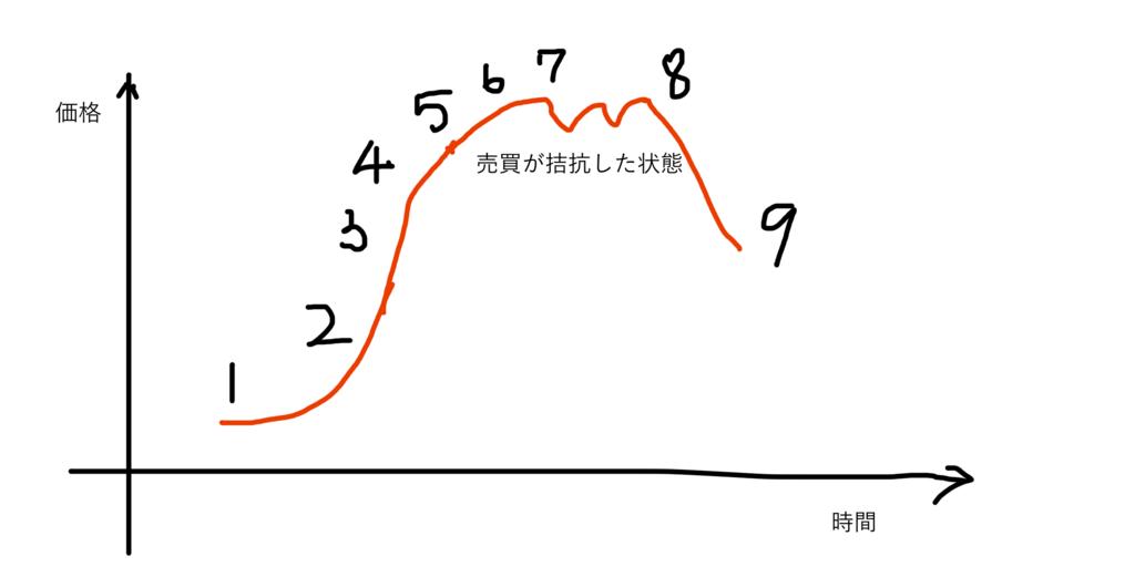 f:id:kantakoyaki:20180110155030p:plain