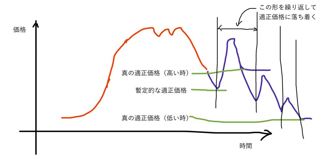 f:id:kantakoyaki:20180110155644p:plain
