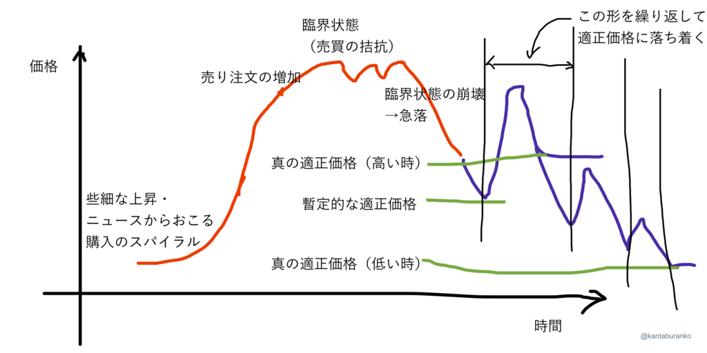 f:id:kantakoyaki:20180110171244p:plain