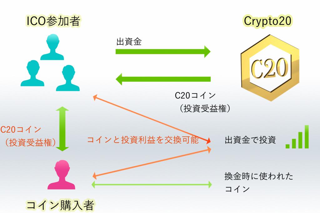 f:id:kantakoyaki:20180129223948j:plain