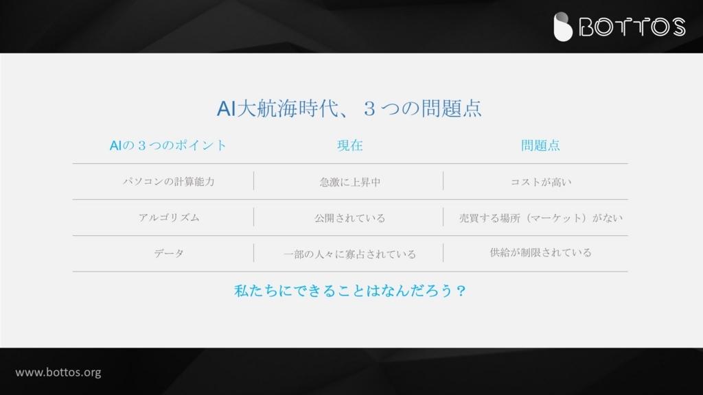 f:id:kantakoyaki:20180521161112j:plain