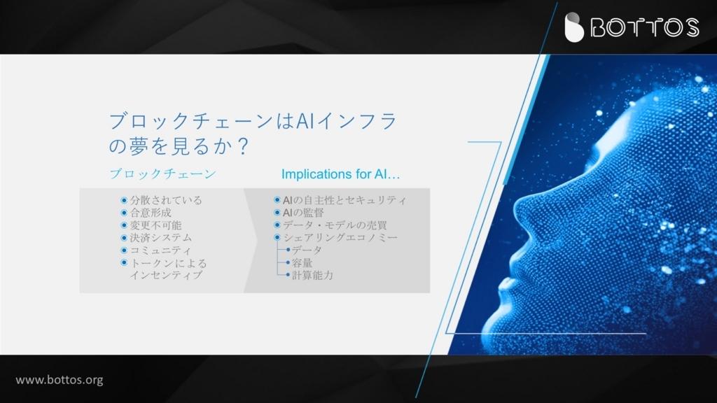 f:id:kantakoyaki:20180521161121j:plain