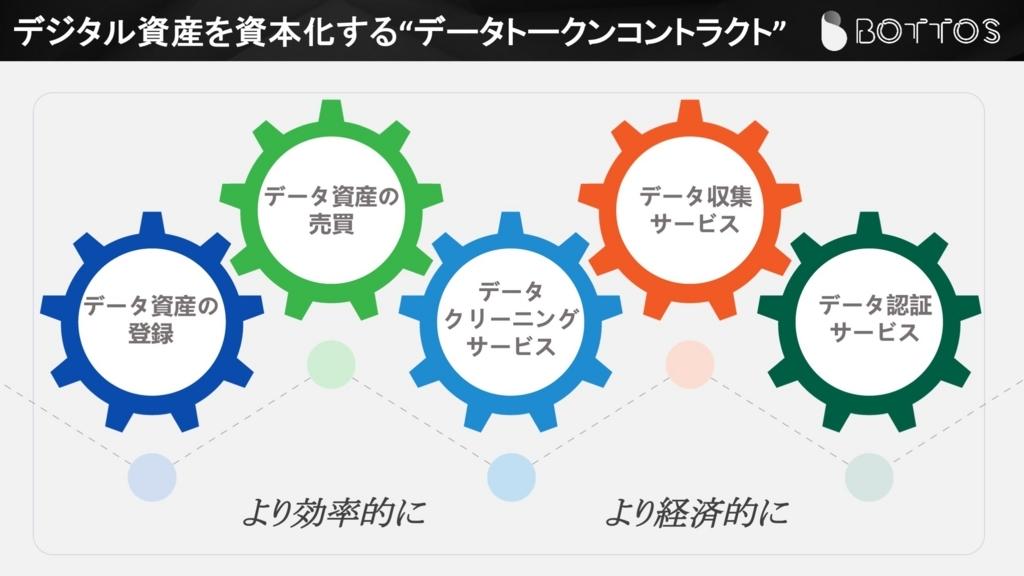 f:id:kantakoyaki:20180521161142j:plain