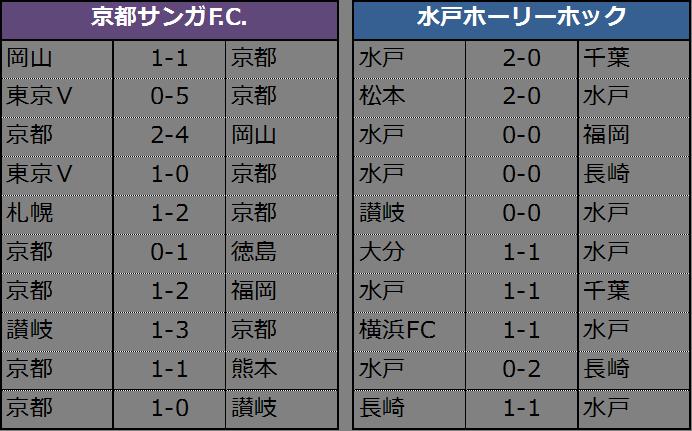 f:id:kanto_maro:20170515145020p:plain