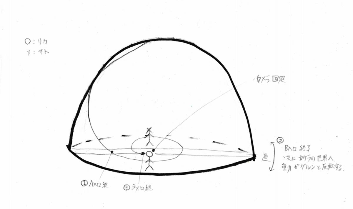 f:id:kanuokun:20210804162405p:plain