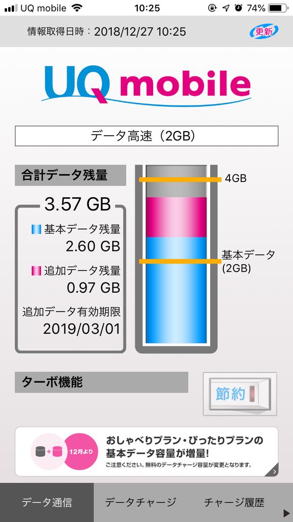 f:id:kanzakisatuki:20181230005345p:plain