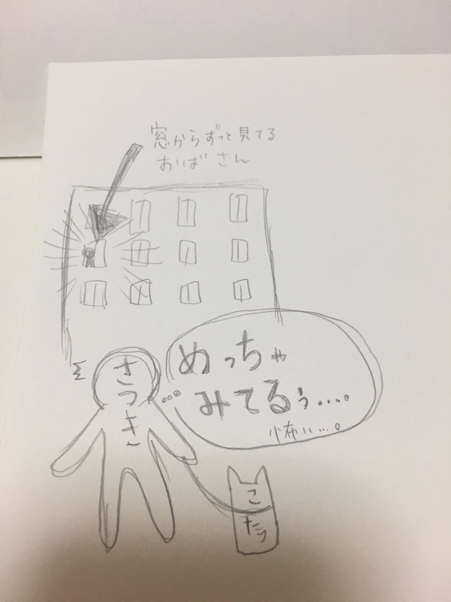 f:id:kanzakisatuki:20200418195434j:plain