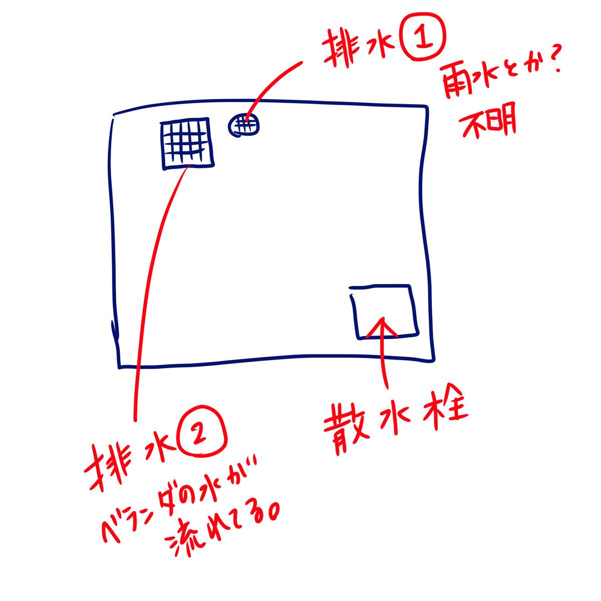f:id:kanzakisatuki:20210615201842j:plain