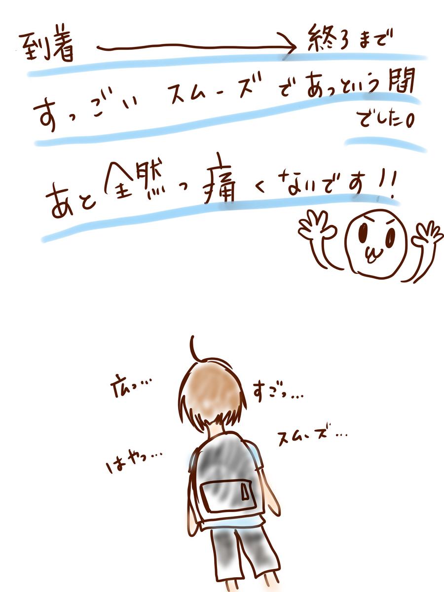 f:id:kanzakisatuki:20210821200403j:plain