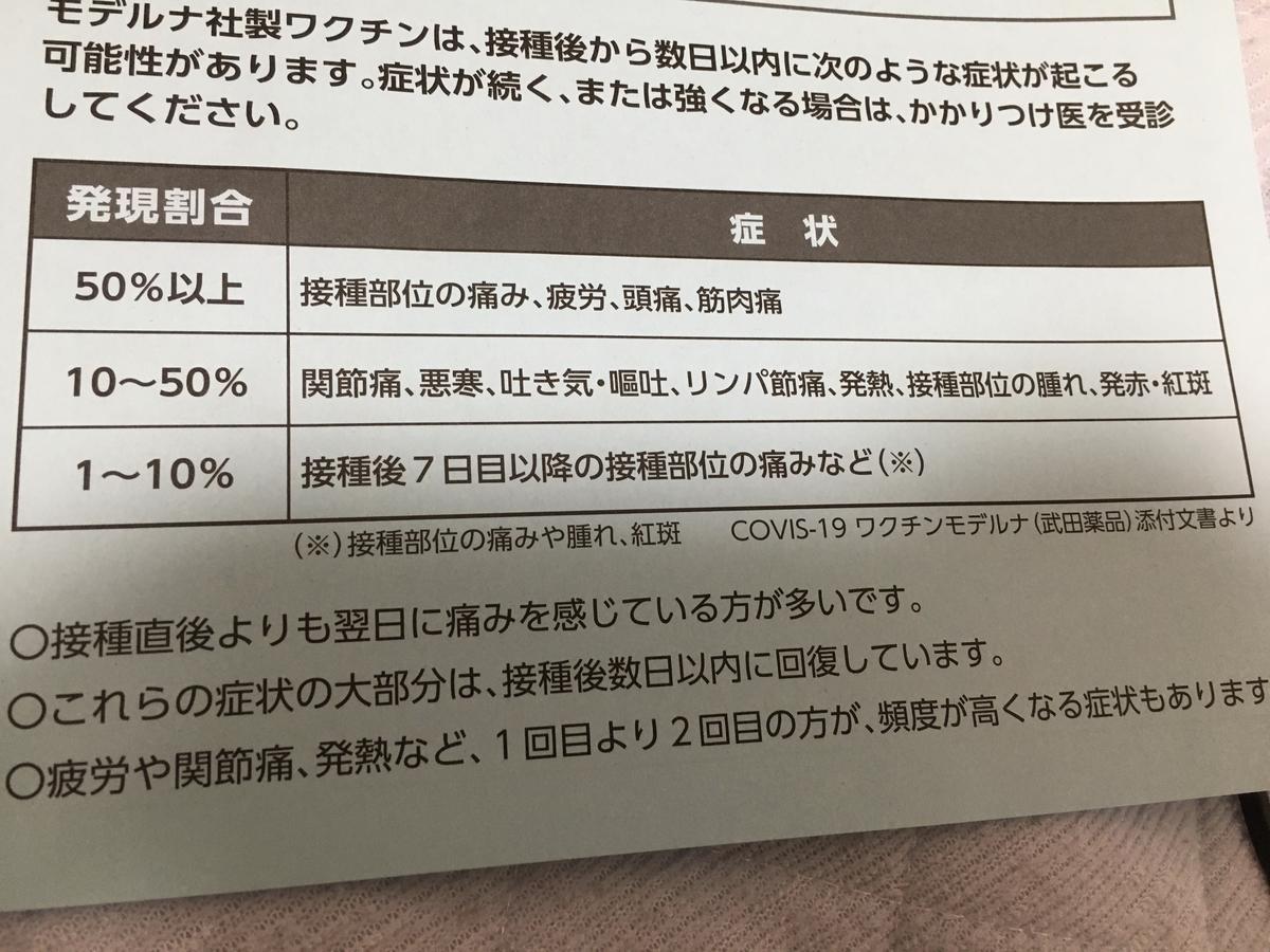 f:id:kanzakisatuki:20210823200810j:plain