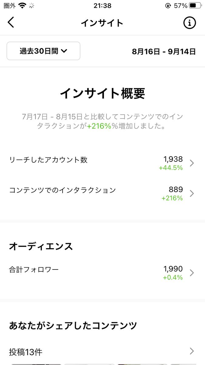 f:id:kanzakisatuki:20210918001756p:plain