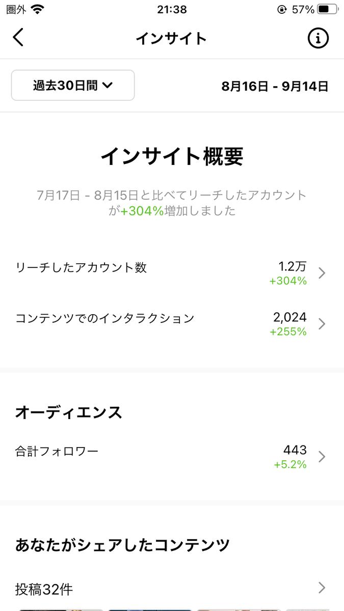 f:id:kanzakisatuki:20210918001805p:plain