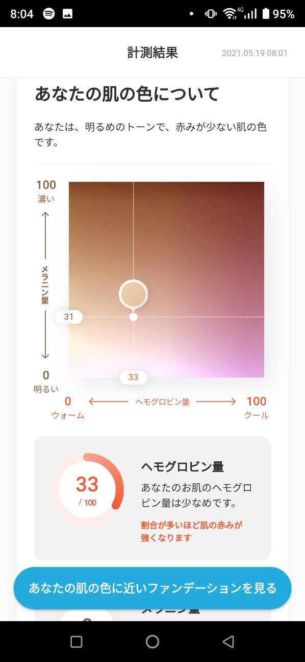 f:id:kanzakiyou:20210520134930j:image