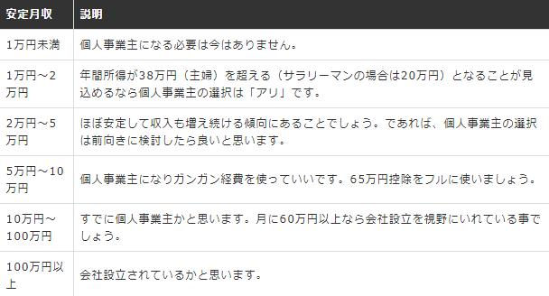 f:id:kaochan0801:20180927100004p:plain