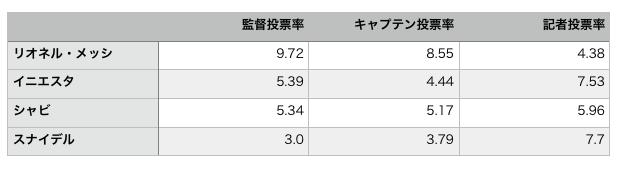 f:id:kaoi0513:20170531192645p:plain