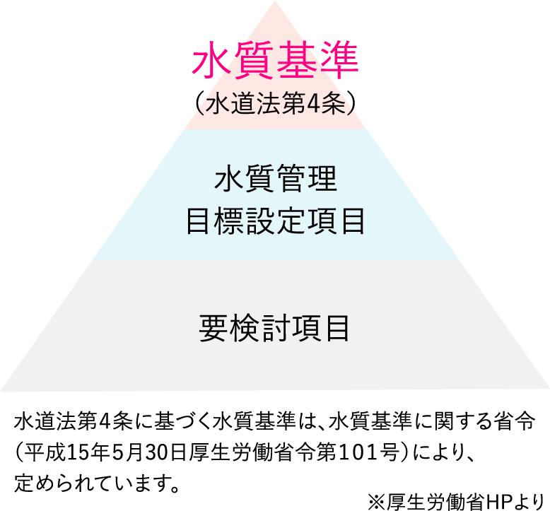 f:id:kaokao8:20210428140619p:plain