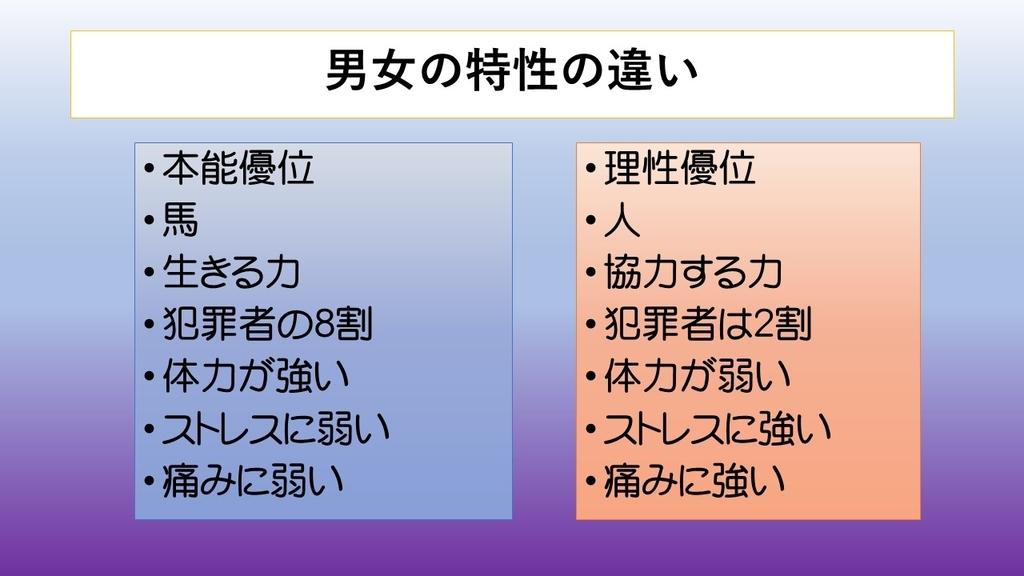 f:id:kaorin-mizushima:20180918053507j:plain