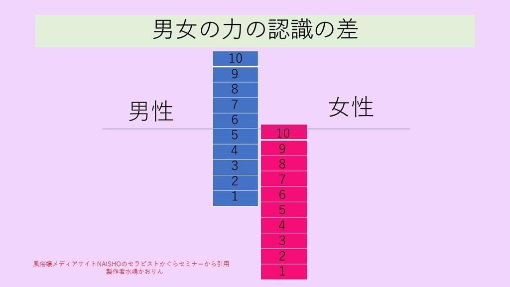 f:id:kaorin-mizushima:20180928001041j:plain