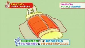 布団の隅々まで50℃以上の熱を加えるコツ